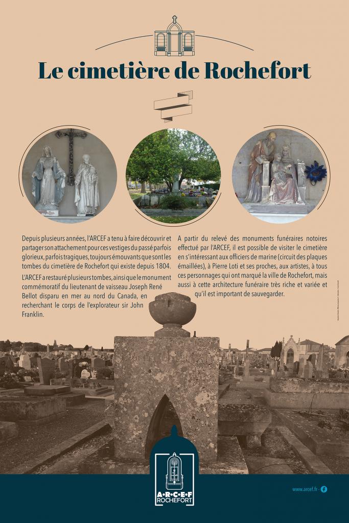 Création maquette panneaux exposition le cimetière de rochefort